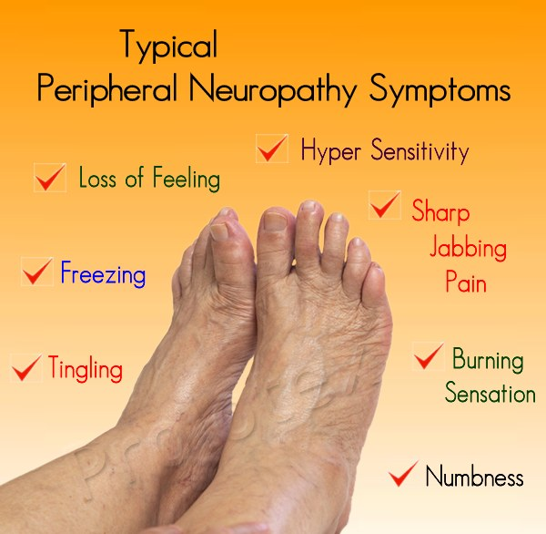 Peripheral Neuropathy Solution program