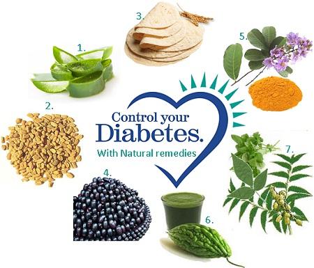 Reverse Diabetes Today program