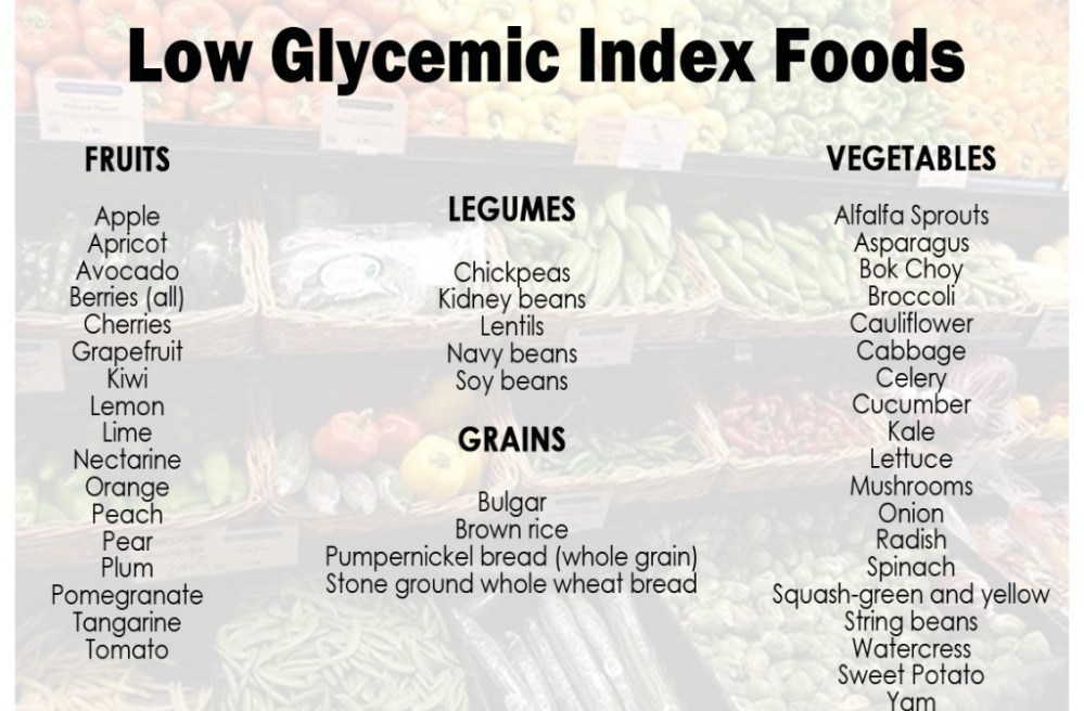 Low Glycemic Index Food to get rid of sugar cravings
