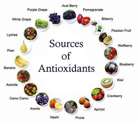 Antioxidants - Best fat-burning foods