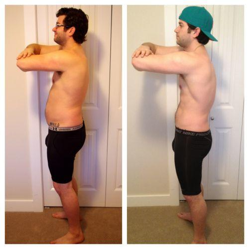 Lean belly breakthrough users' before and after photos